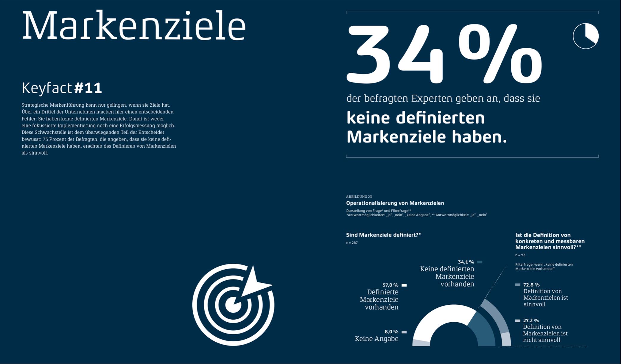 Auszug aus dem Deutschen Markenmonitor 2019/2020