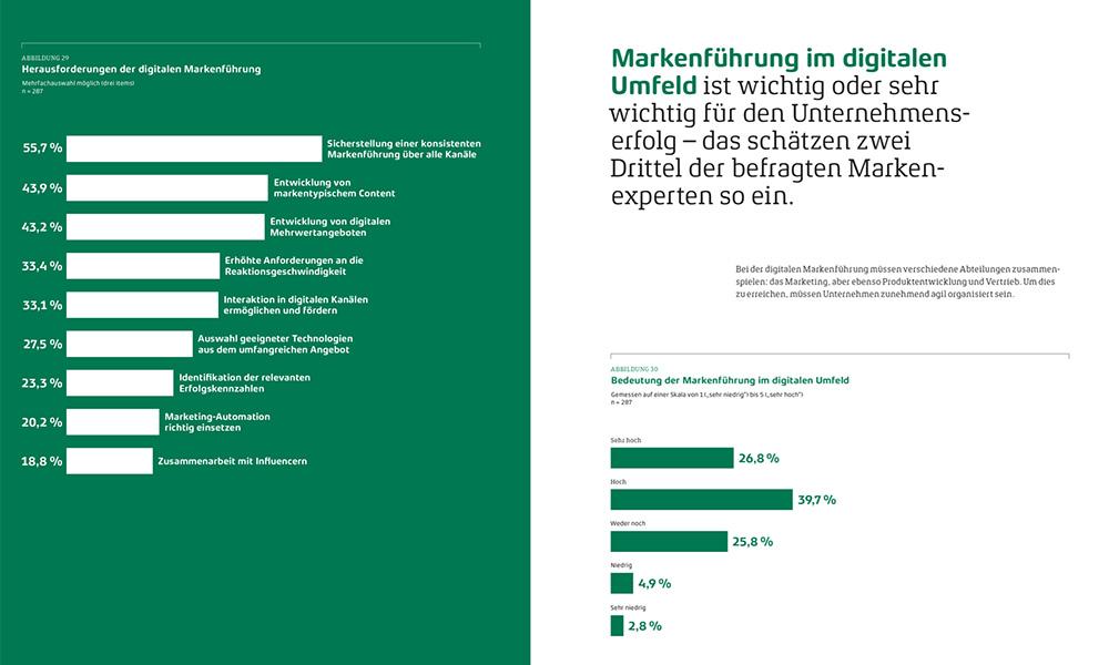 Auszug aus dem Deutschen Markenmonitor 2019/2020 © GMK Markenberatung