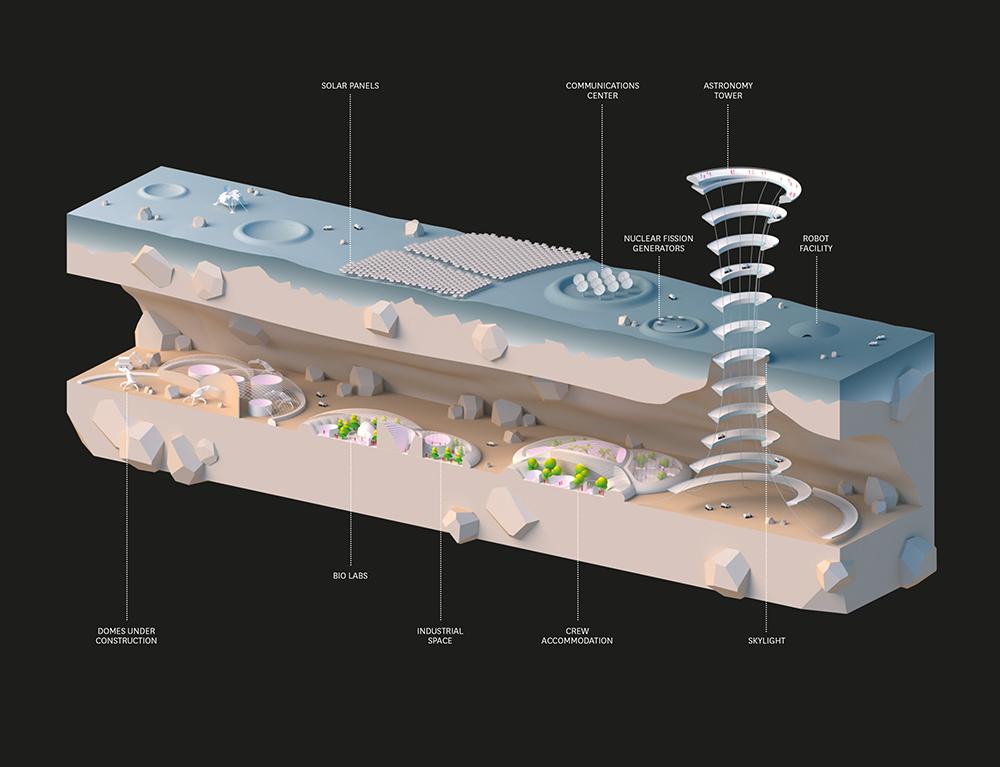 Die City of New Hope ist eine Vision für einen langfristigen menschlichen Außenposten auf dem Mond, der in kommerziellen Aktivitäten für erd- und weltraumorientierte Satelliten, Wissenschaft, Quantencomputer, Bergbau und Tourismus verankert ist.